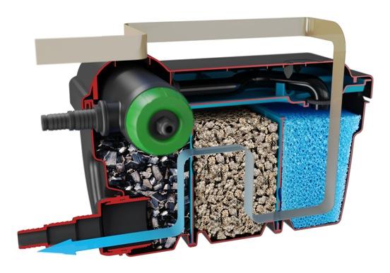 Vt eco filter set speciaalzaak voor aquarianen en for Filter voor vijver
